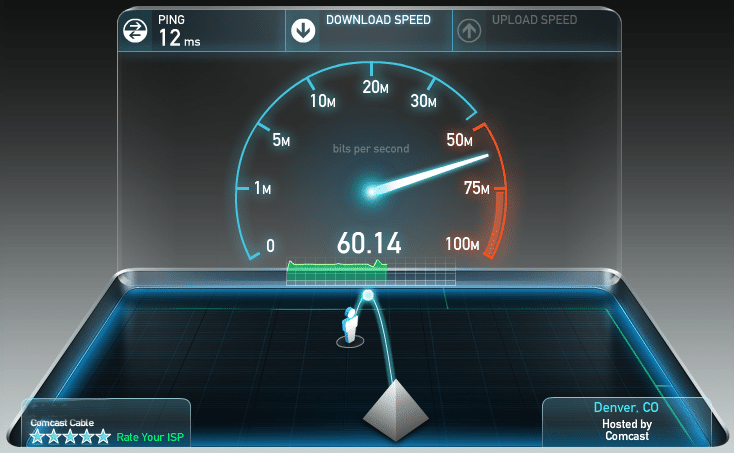 How to Ensure Your Internet Speed Test is Accurate